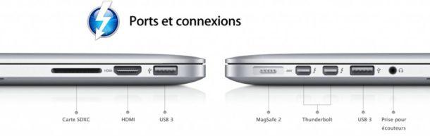 Mac-Book-Pro-Retina-2012-4-1024x324