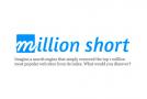 MillionShort.com : Pour Aller au Fond d'Internet