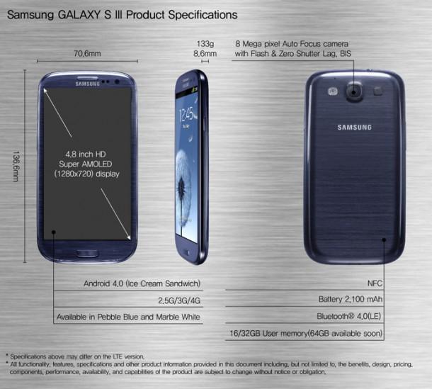 Samsung-S3-1