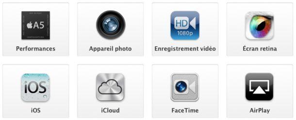 iphone4s-apple-fonctions-geekorner