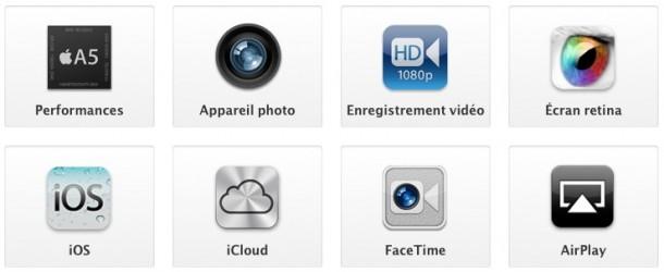 iPhone 4S : En Résumé !