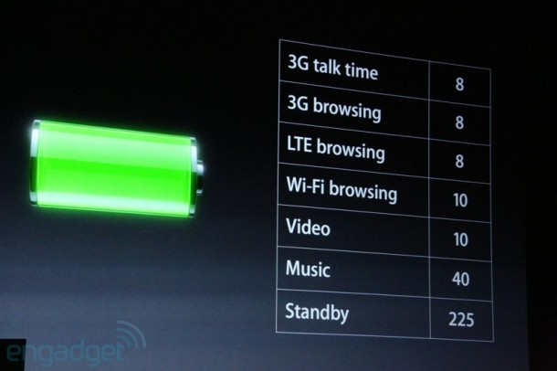 iPhone 5 - Geekorner - 013