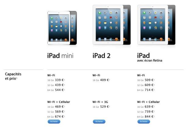 iPad Mini vs iPad 4 - Geekorner - 002