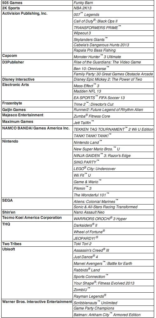 Jeux Wii U Liste - Geekorner
